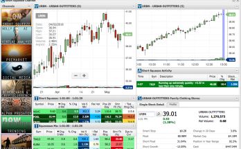 Make Presence With Penny Stock Trading